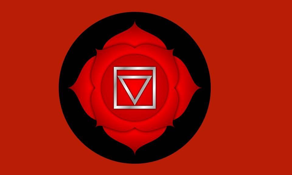 Primer chakra. Influencias en el plano mental y espiritual